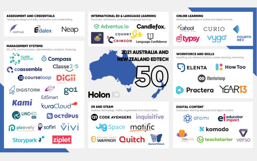 HolonIQ's 2021 list of the most promising EdTech startups across ANZ